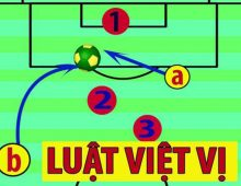 Việt vị nghĩa là gì? Những điều thú vị việt vị trong bóng đá